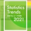 2020年 日本レコード産業 概要 データ